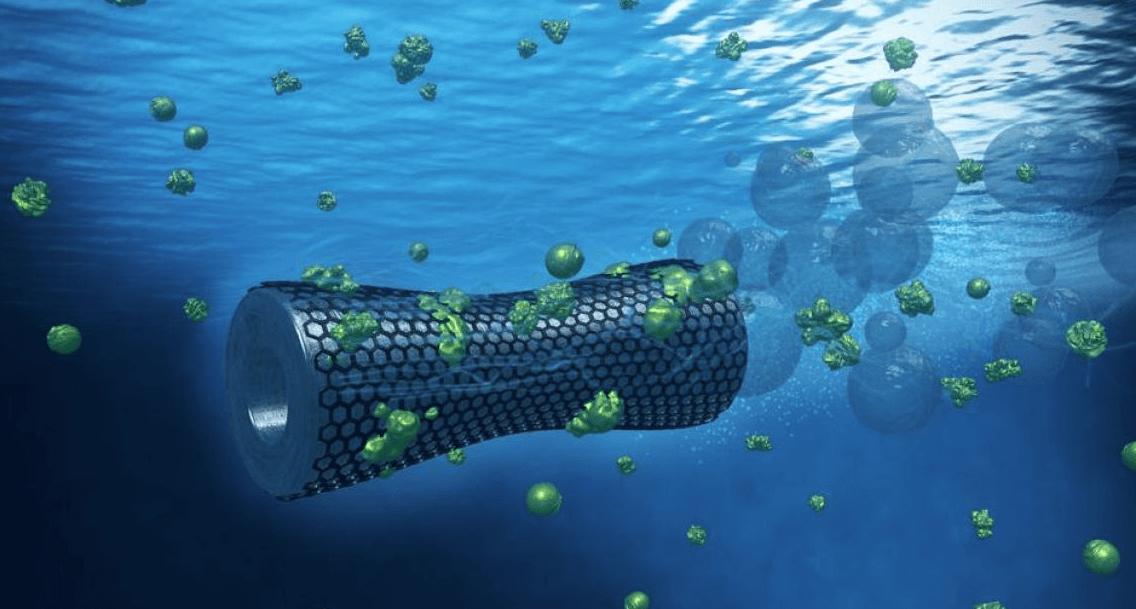 nanotecnologia agua